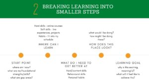 2. Breaking learning into smaller steps